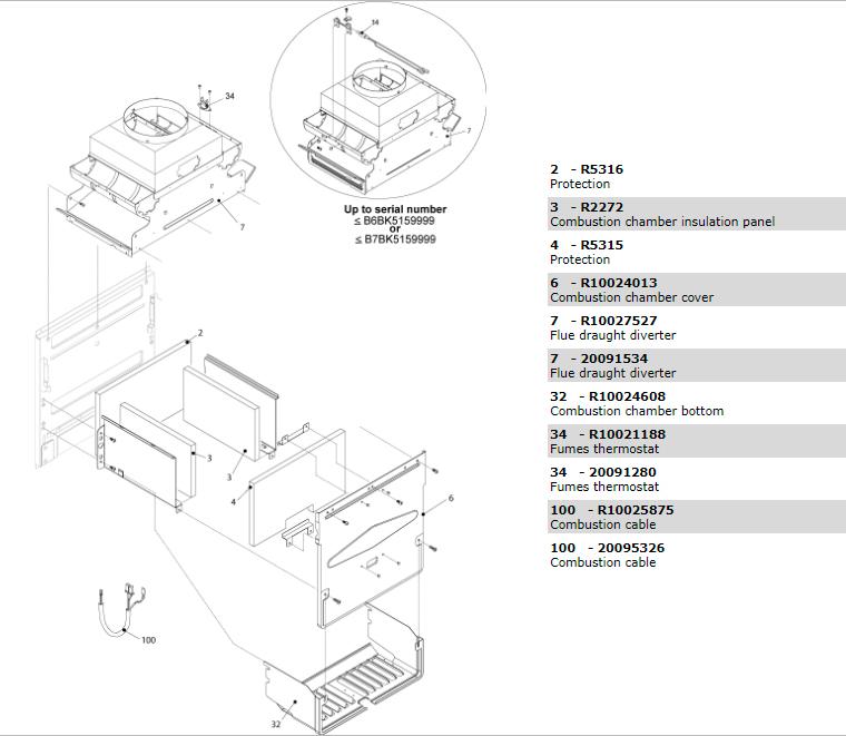 Дымоудаление котла Beretta Exclusive 28 RAI 1150703
