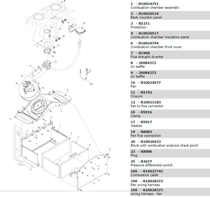 Дымоудаление котла Beretta Exclusive Mix 35 CSI 1150383