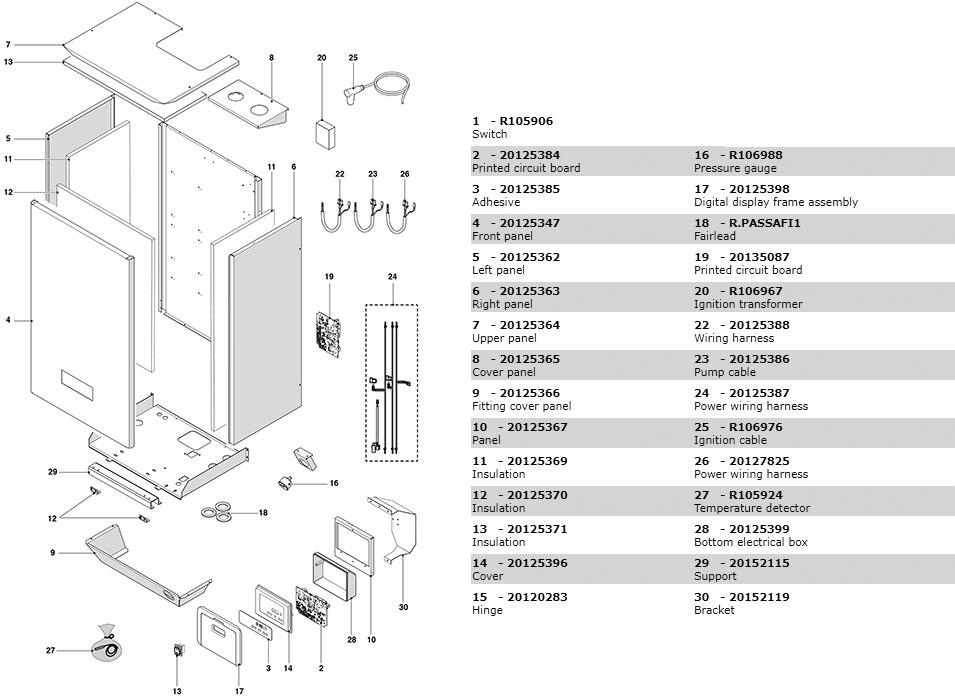 Электрическая часть и корпус котла Beretta Power X 35 RSI 20124217