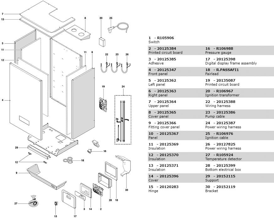 Электрическая часть и корпус котла Beretta Power X 50 RSI DEP 20117322