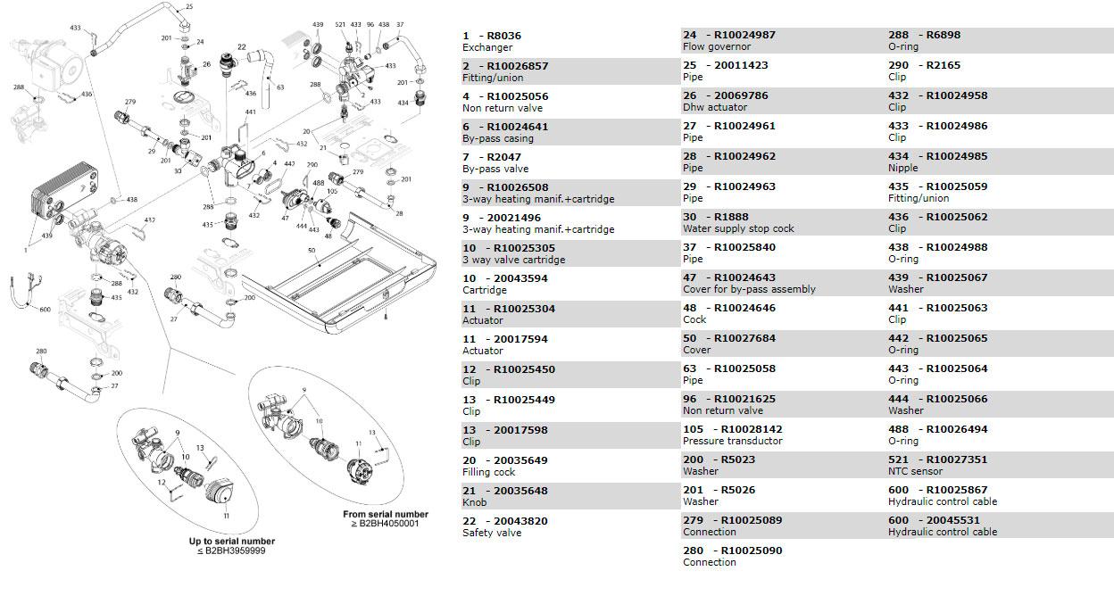 Гидравлическая часть котла Beretta Exclusive 24 CAI 1150683