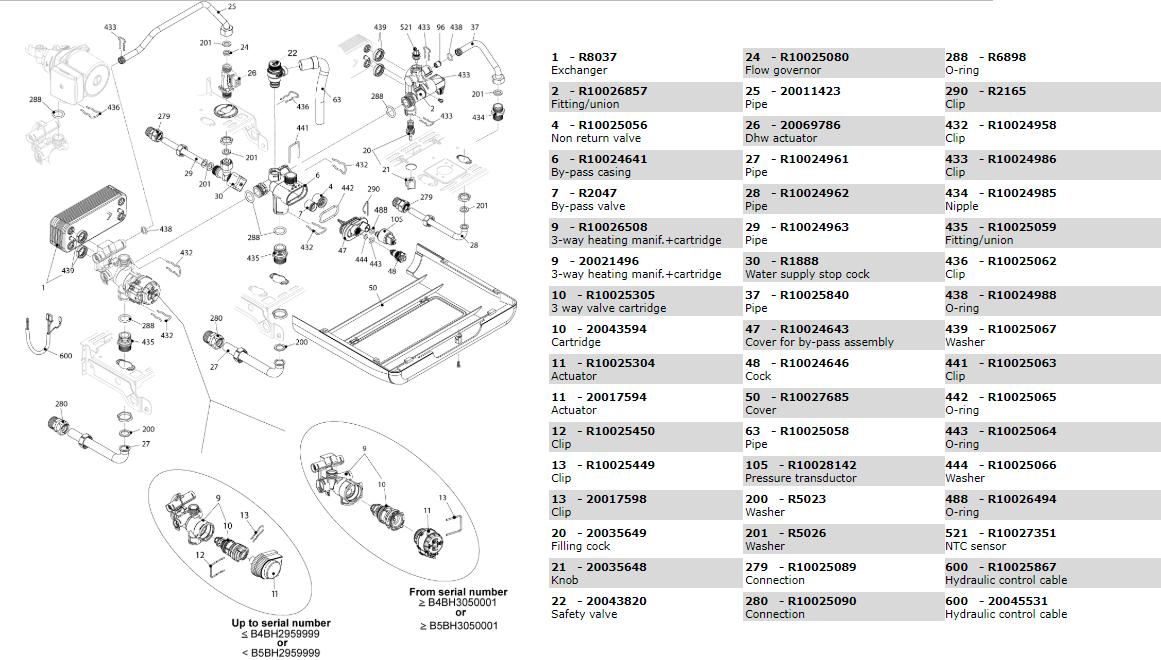 Гидравлическая часть котла Beretta Exclusive 28 CAI 1150693