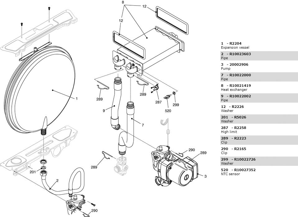 Теплообменник, циркуляционный насос, трубки котла Beretta Ciao 24 Csi Nord 2410243