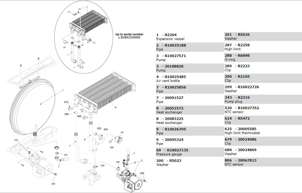 Теплообменник, циркуляционный насос, трубки котла Beretta Exclusive 24 CAI 1150683