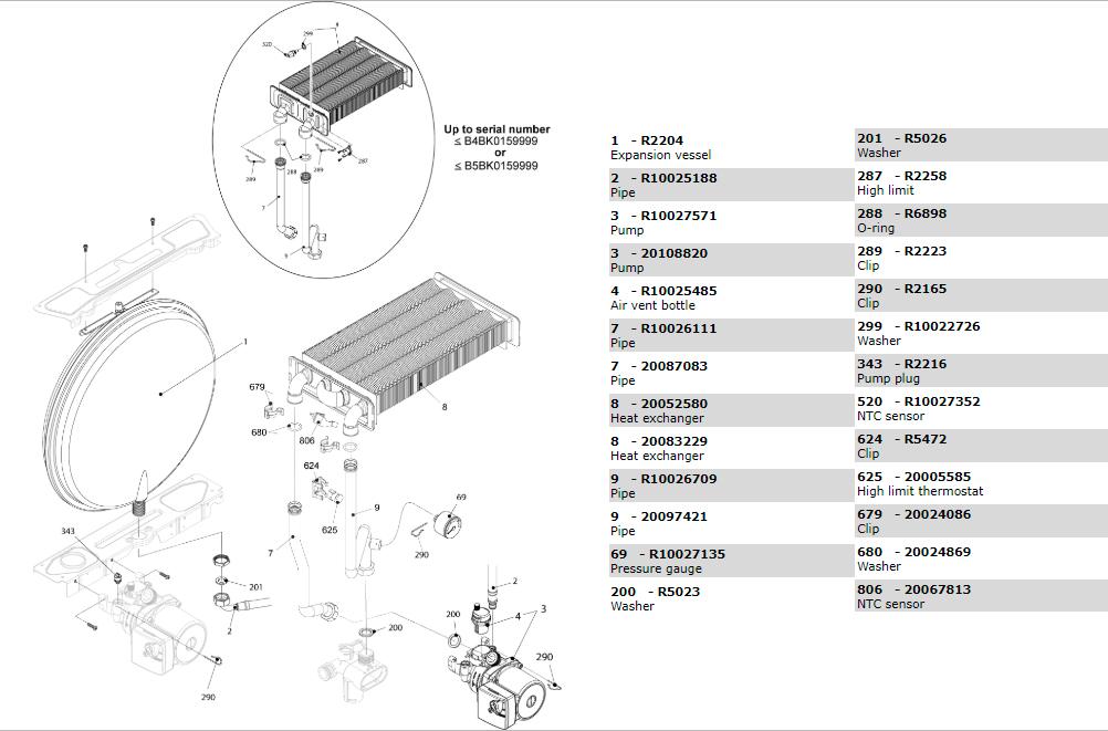 Теплообменник, циркуляционный насос, трубки, котла Beretta Exclusive 28 CAI 1150693
