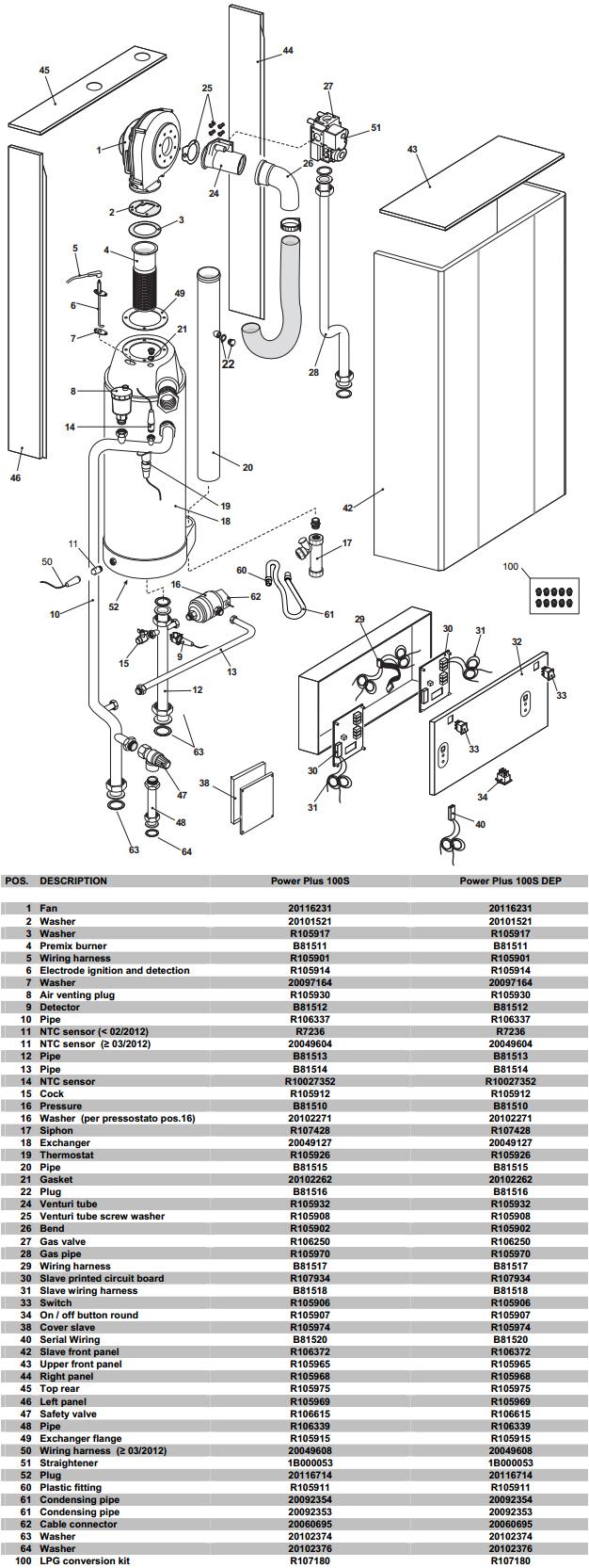 Взрывной чертеж (схема запасных частей) котла Beretta Power Plus 100 S 20076240