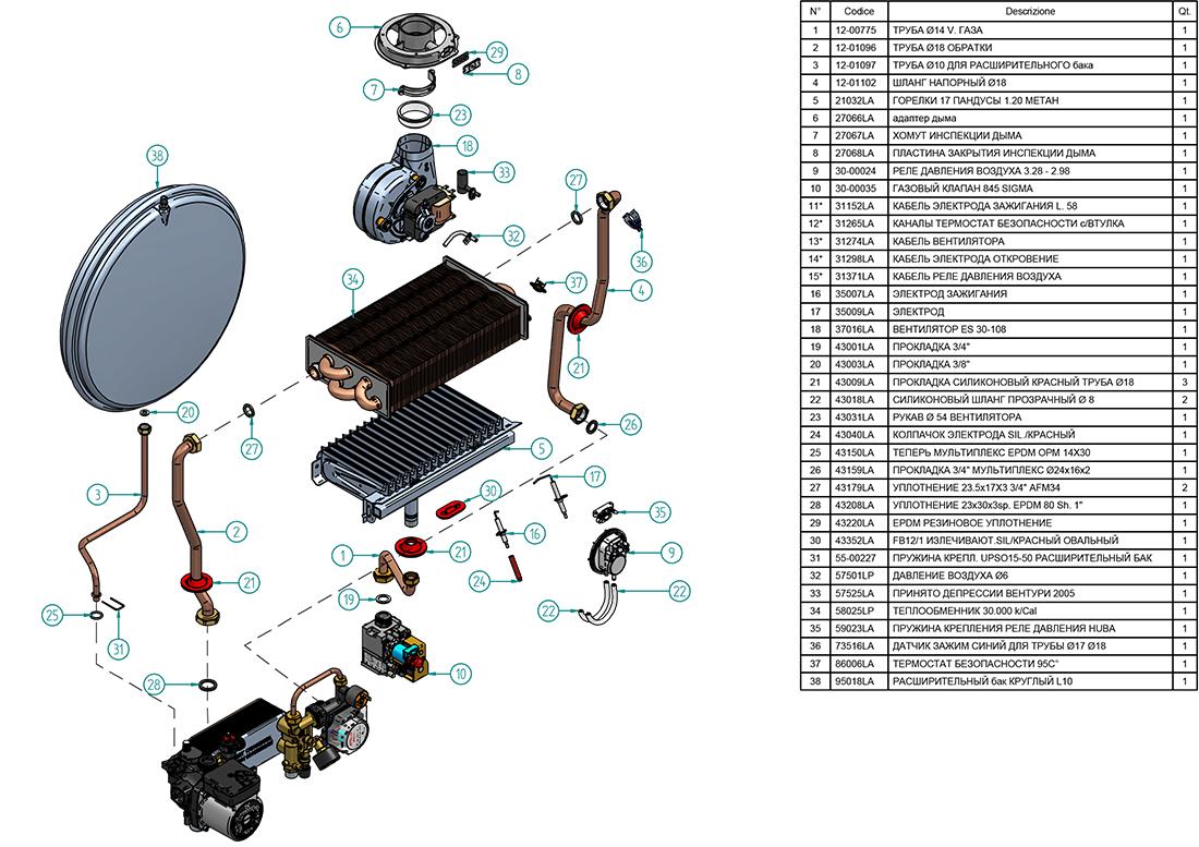 Гидравлическая и горелочная часть котла Альфа-Калор АОГВ 32 ЗП 2013 гв