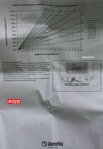 Инструкция к датчику наружной температуры Beretta 20049748 (лист 4)