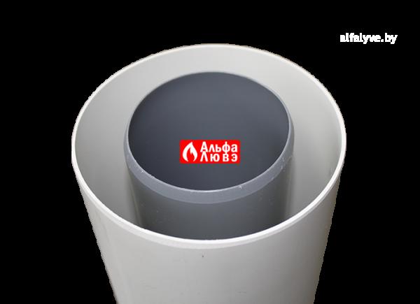 Коаксиальная дымотрубная шляпка от ультрафиолета на улицу (колпак) пластик PP80-125DDBS (вид снизу)