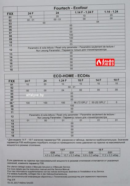 Установка параметров платы управления Baxi JJJ005702450, 5702450 производства Bertelli & Partners HDIMS02 bx01 на котлы Baxi ECO Four, Fourtech, MAIN Four